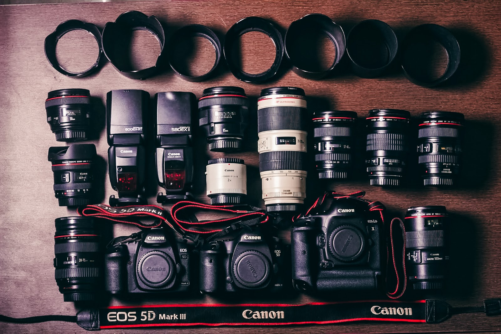 canon 5d mark 3 gear