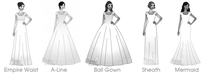 Type of wedding gowns