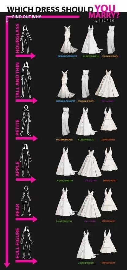 dress_shape
